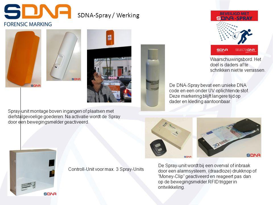 SDNA-Spray / Werking Controll-Unit voor max.