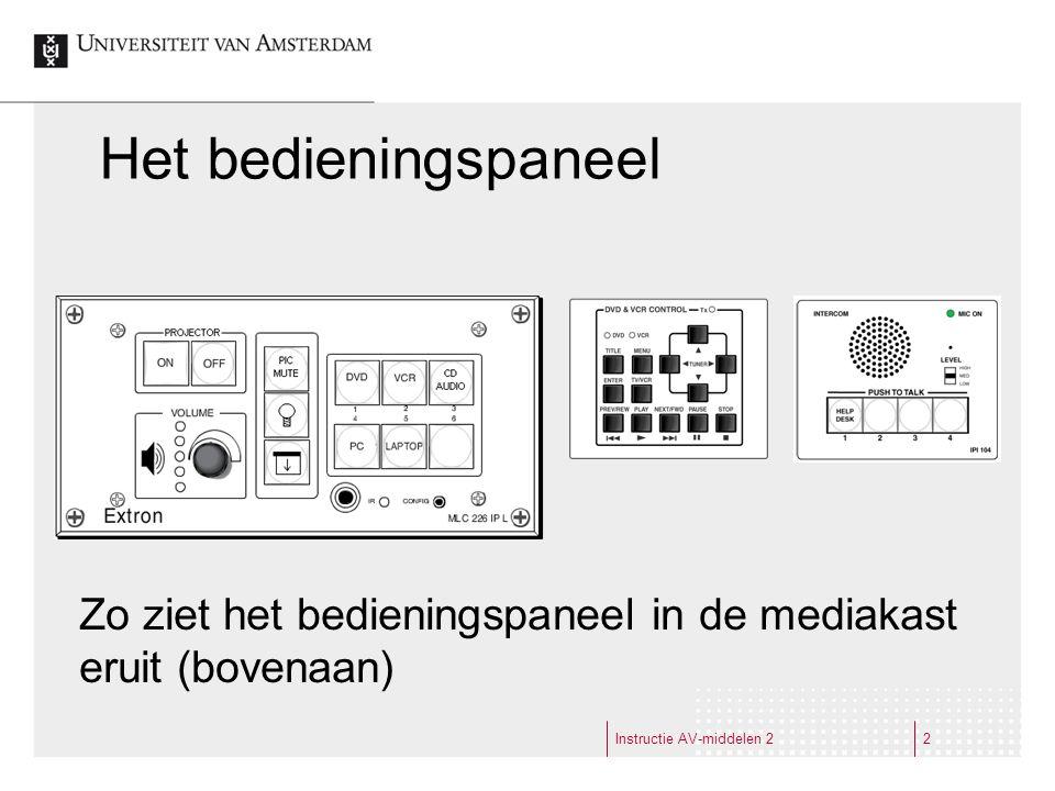 Het bedieningspaneel Instructie AV-middelen 22 Zo ziet het bedieningspaneel in de mediakast eruit (bovenaan)