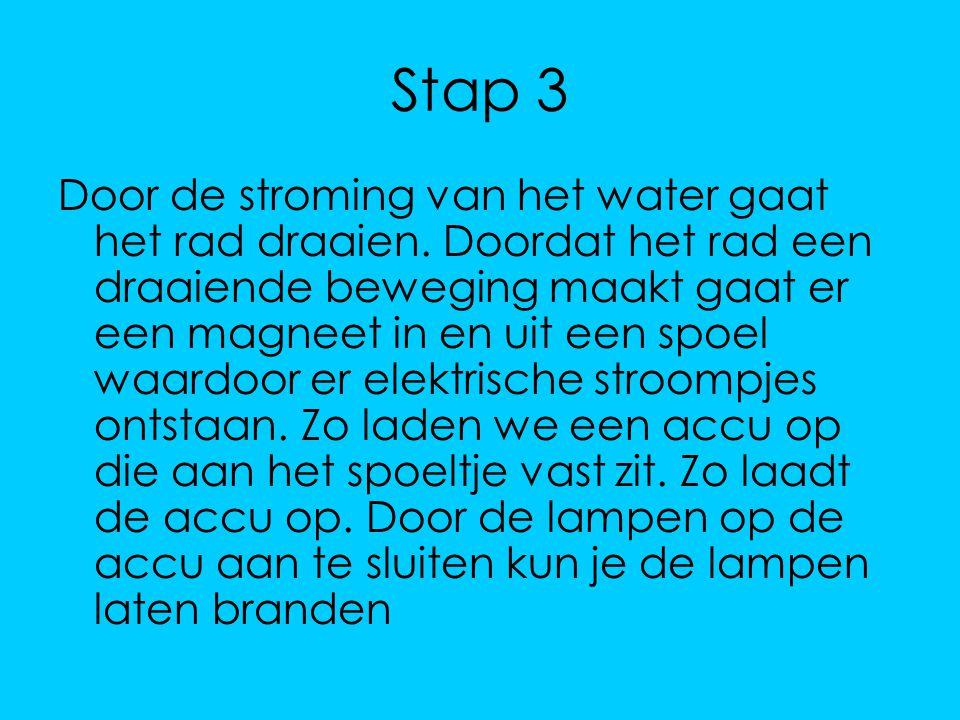 Stap 3 Door de stroming van het water gaat het rad draaien. Doordat het rad een draaiende beweging maakt gaat er een magneet in en uit een spoel waard