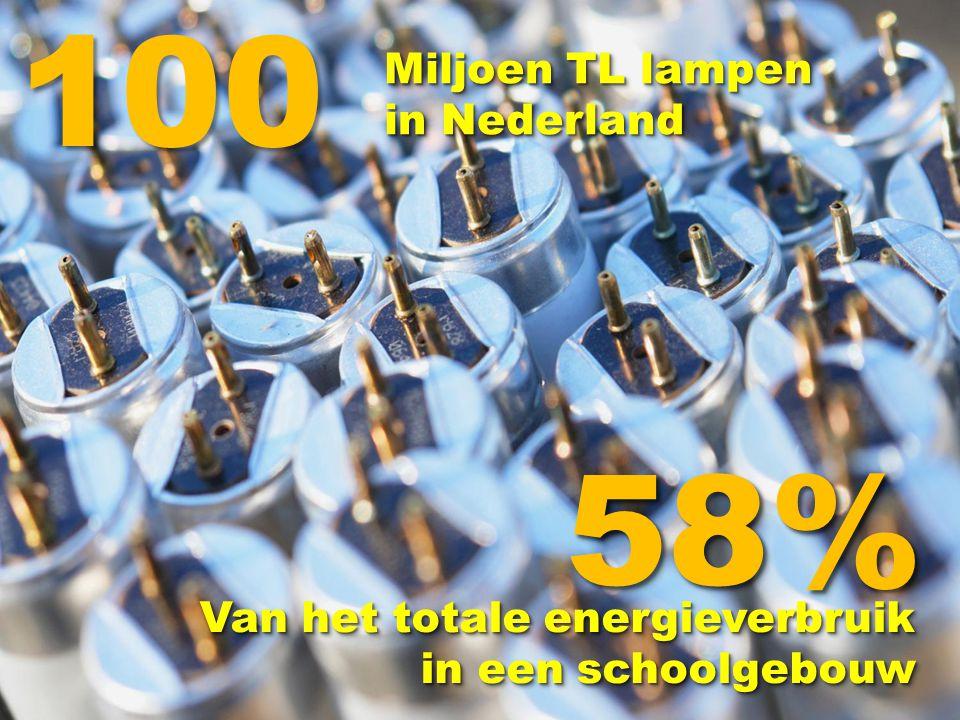 100 Miljoen TL lampen in Nederland 58%58% Van het totale energieverbruik in een schoolgebouw Van het totale energieverbruik in een schoolgebouw