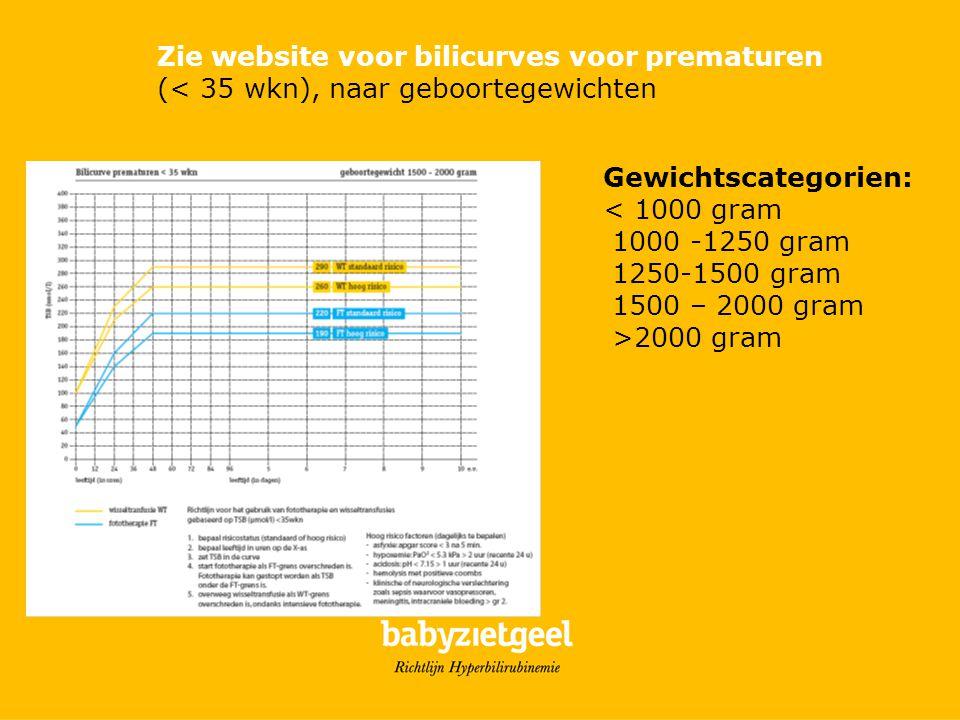 Zie website voor bilicurves voor prematuren (< 35 wkn), naar geboortegewichten Gewichtscategorien: < 1000 gram 1000 -1250 gram 1250-1500 gram 1500 – 2