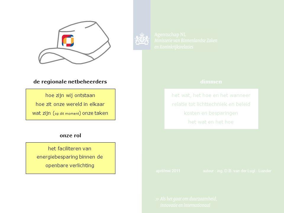 regionale netbeheerders hoe zijn wij ontstaanwat zijn ( op dit moment ) onze taken aansluiten schakelen verbruiksmeting netstoringen ( energievoorziening ) projectgroep openbare verlichting vrij domein gereguleerd domein taskforce verlichting geuniformeerde servicenorm .