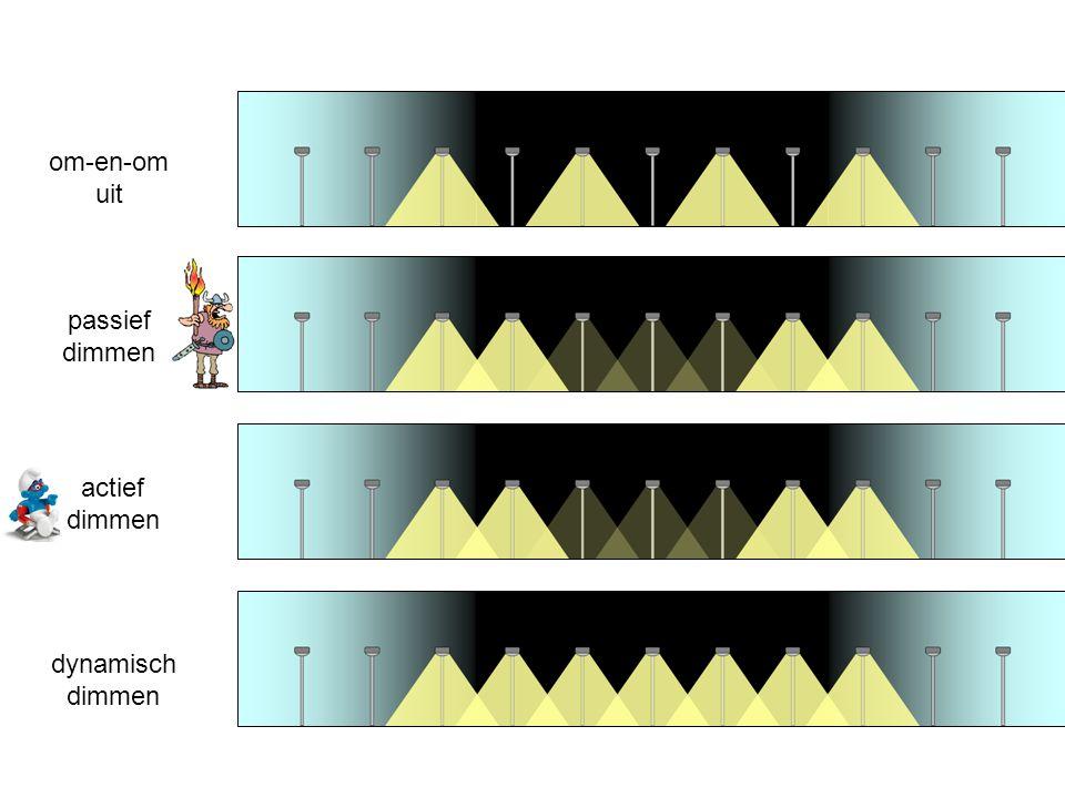passief dimmen actief dimmen dynamisch dimmen om-en-om uit