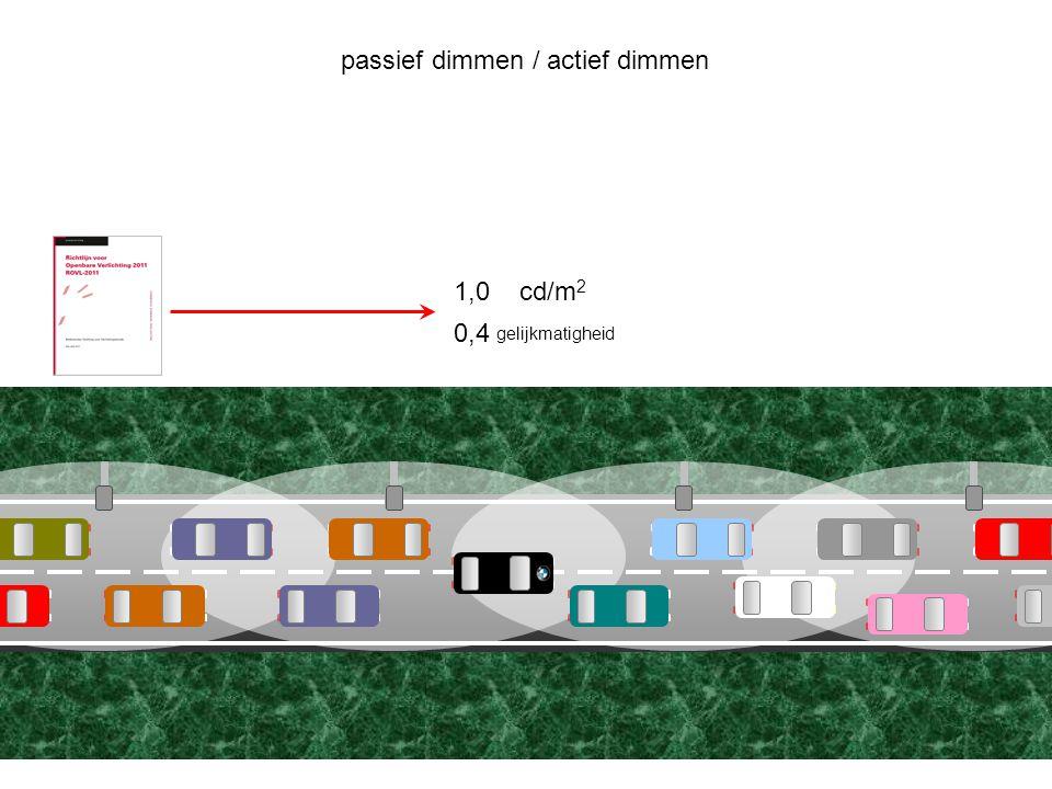 1,00cd/m 2 0,4 gelijkmatigheid passief dimmen / actief dimmen