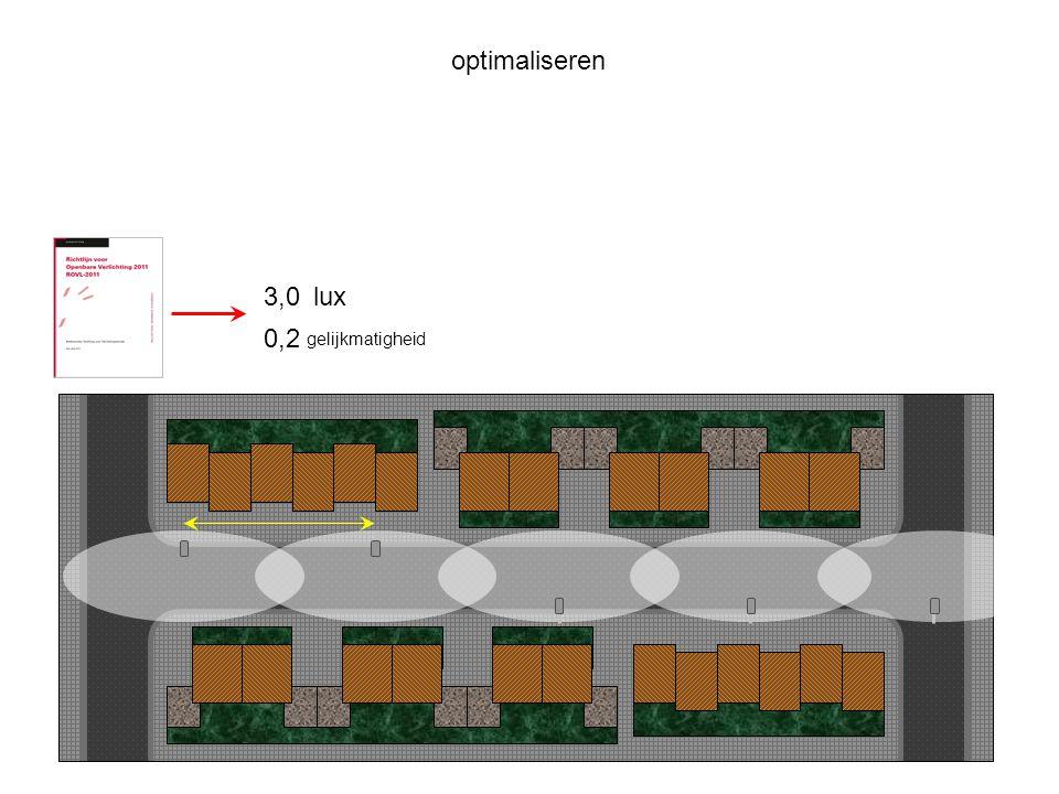 passief dimmen / actief dimmenoptimaliseren 3,0lux 0,2 gelijkmatigheid