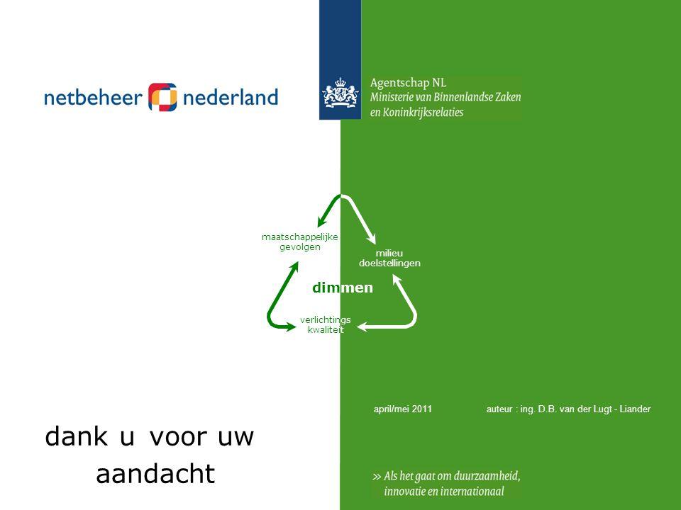 april/mei 2011auteur : ing. D.B. van der Lugt - Liander dank uvoor uw aandacht verlichtings kwaliteit milieu doelstellingen maatschappelijke gevolgen