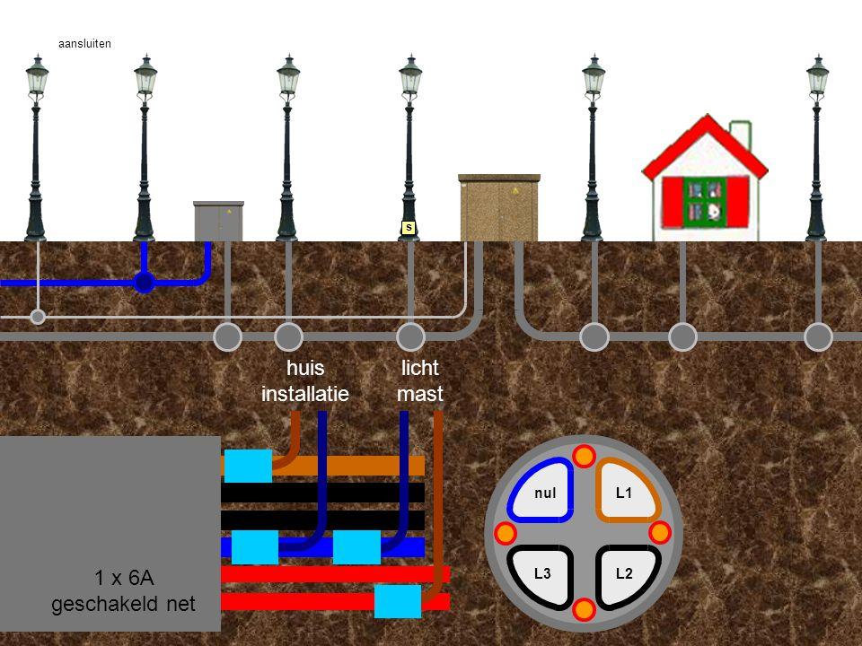 regionale netbeheerders hoe zijn wij ontstaanwat zijn ( op dit moment ) onze taken schakelen verbruiksmeting netstoringen ( energievoorziening ) aansluiten