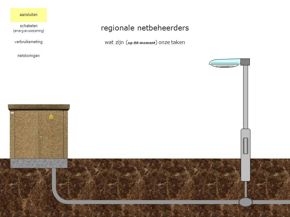 regionale netbeheerders hoe zijn wij ontstaanwat zijn ( op dit moment ) onze taken schakelen verbruiksmeting netstoringen ( energievoorziening ) aansl