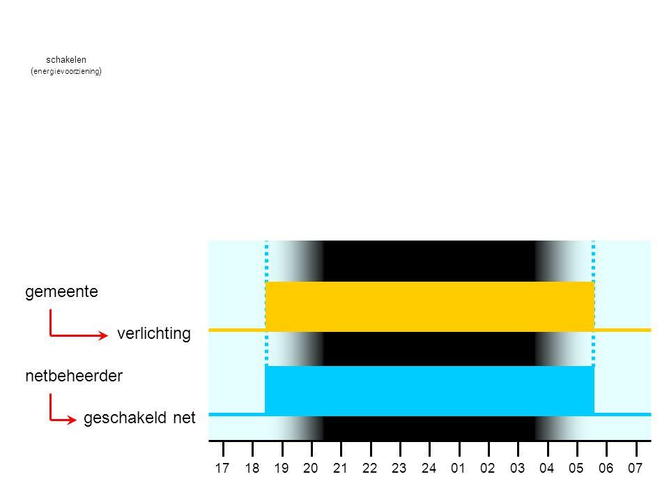 schakelen ( energievoorziening ) 171819202122232401020304050607 netbeheerder geschakeld net gemeente verlichting