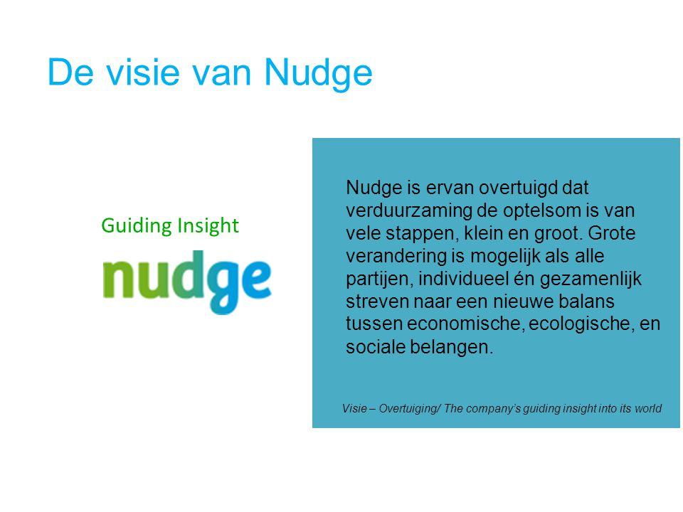 Nudge is ervan overtuigd dat verduurzaming de optelsom is van vele stappen, klein en groot.