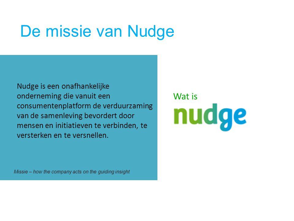 Nudge is een onafhankelijke onderneming die vanuit een consumentenplatform de verduurzaming van de samenleving bevordert door mensen en initiatieven te verbinden, te versterken en te versnellen.