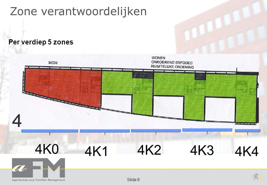 Page 8 Slide 8 Per verdiep 5 zones Zone verantwoordelijken 4K0 4K1 4K2 4K3 4K4