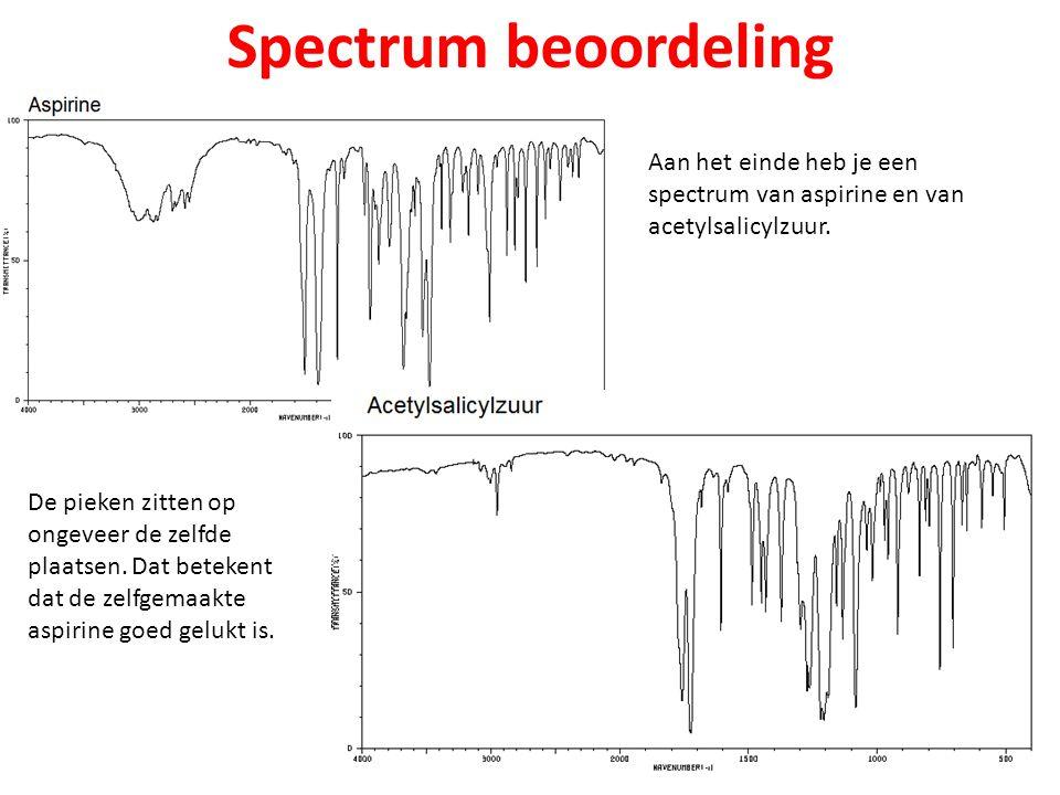 Spectrum beoordeling Aan het einde heb je een spectrum van aspirine en van acetylsalicylzuur. De pieken zitten op ongeveer de zelfde plaatsen. Dat bet