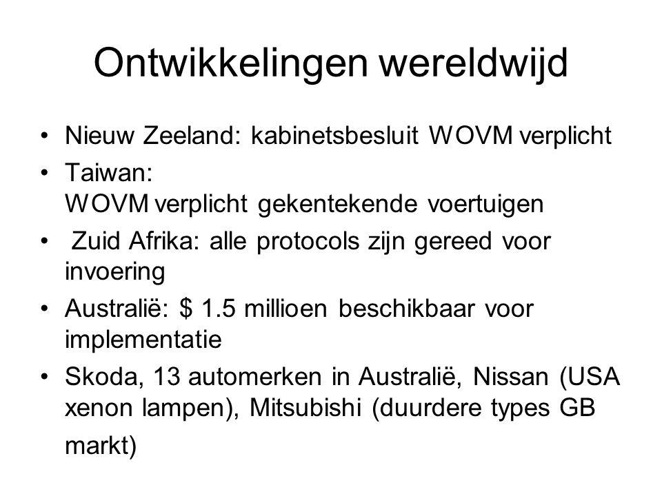 Ontwikkelingen wereldwijd Nieuw Zeeland: kabinetsbesluit WOVM verplicht Taiwan: WOVM verplicht gekentekende voertuigen Zuid Afrika: alle protocols zijn gereed voor invoering Australië: $ 1.5 millioen beschikbaar voor implementatie Skoda, 13 automerken in Australië, Nissan (USA xenon lampen), Mitsubishi (duurdere types GB markt)