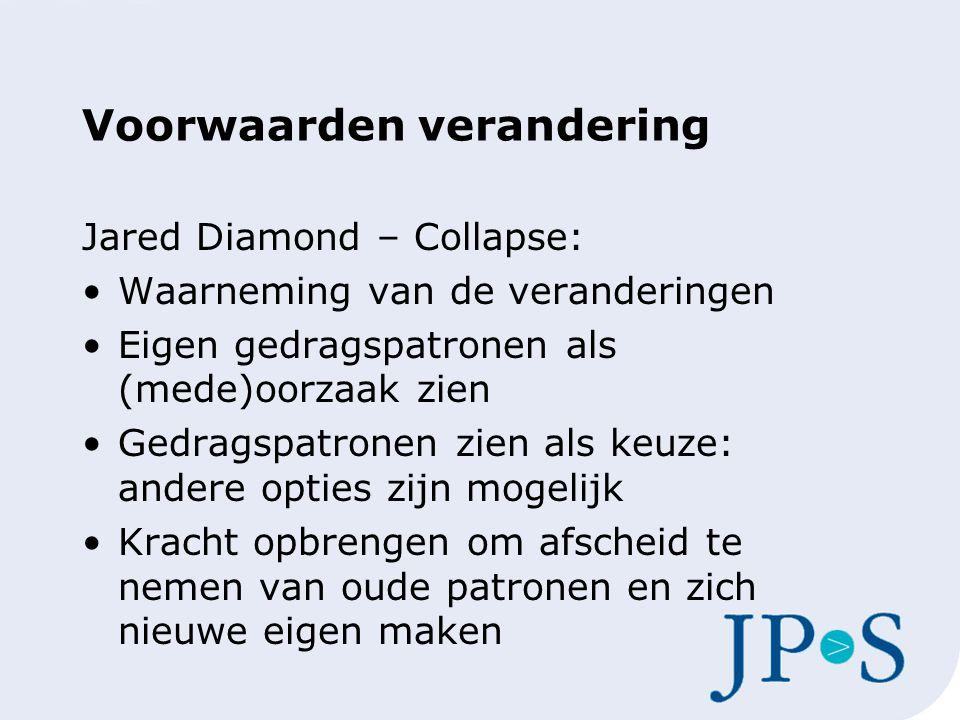 Voorwaarden verandering Jared Diamond – Collapse: Waarneming van de veranderingen Eigen gedragspatronen als (mede)oorzaak zien Gedragspatronen zien al