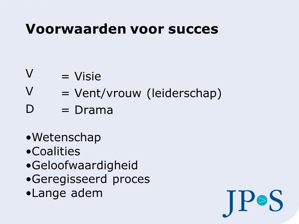 Voorwaarden voor succes V V D = Visie = Vent/vrouw (leiderschap) = Drama Wetenschap Coalities Geloofwaardigheid Geregisseerd proces Lange adem