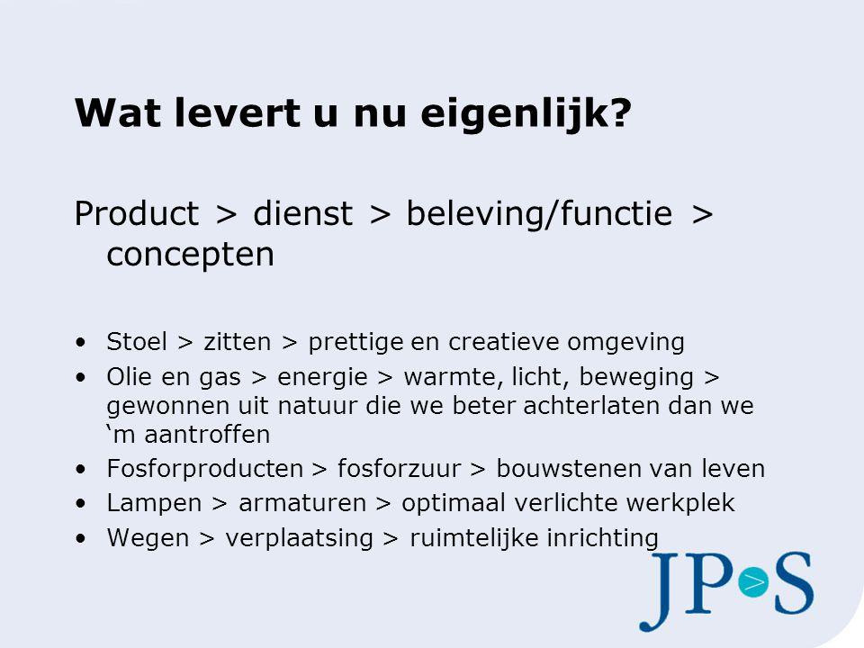 Product > dienst > beleving/functie > concepten Stoel > zitten > prettige en creatieve omgeving Olie en gas > energie > warmte, licht, beweging > gewo