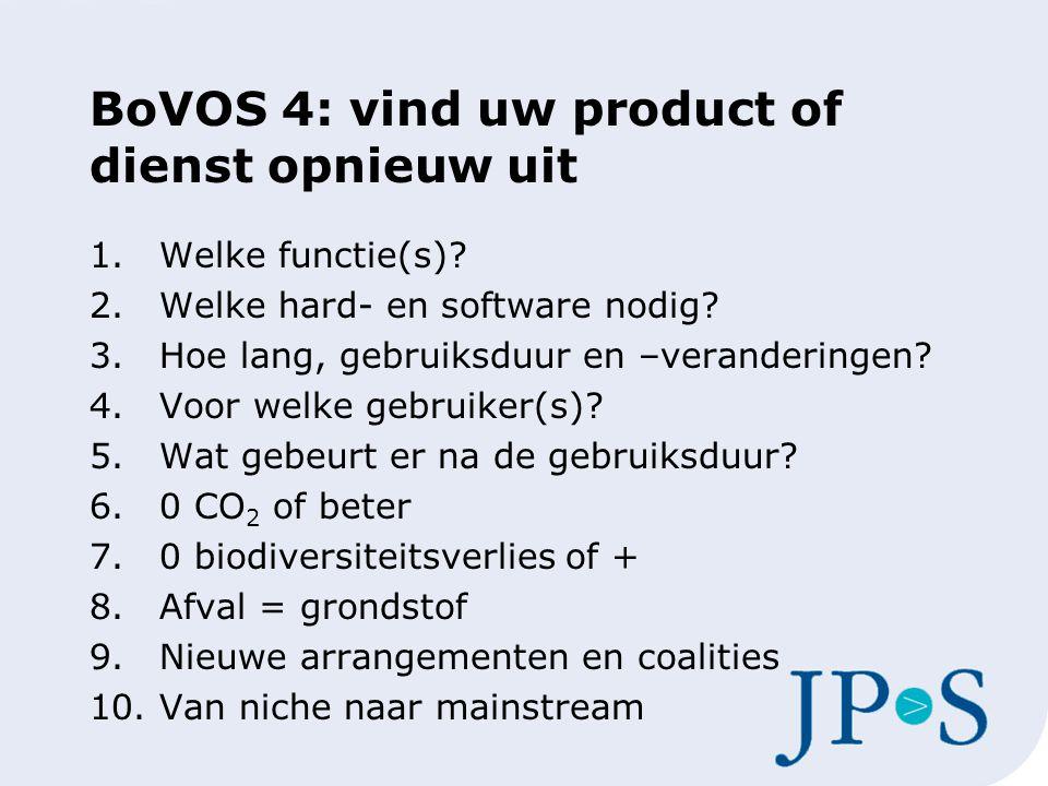 BoVOS 4: vind uw product of dienst opnieuw uit 1.Welke functie(s)? 2.Welke hard- en software nodig? 3.Hoe lang, gebruiksduur en –veranderingen? 4.Voor