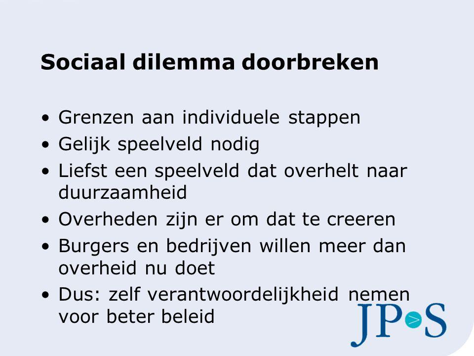 www.jpvs.nl