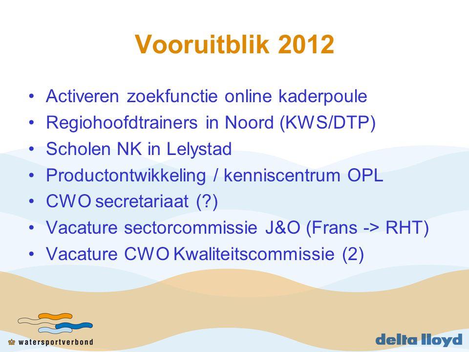 Vooruitblik 2012 Activeren zoekfunctie online kaderpoule Regiohoofdtrainers in Noord (KWS/DTP) Scholen NK in Lelystad Productontwikkeling / kenniscent