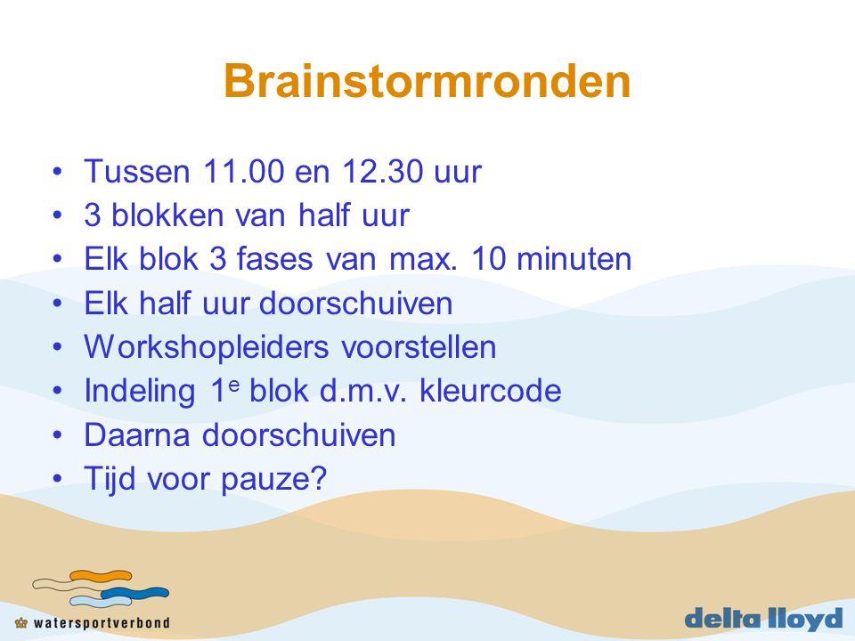 Brainstormronden Tussen 11.00 en 12.30 uur 3 blokken van half uur Elk blok 3 fases van max. 10 minuten Elk half uur doorschuiven Workshopleiders voors