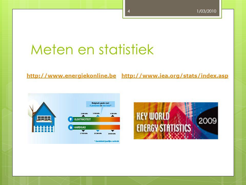 Meten en statistiek http://www.energiekonline.behttp://www.iea.org/stats/index.asp 1/03/20104