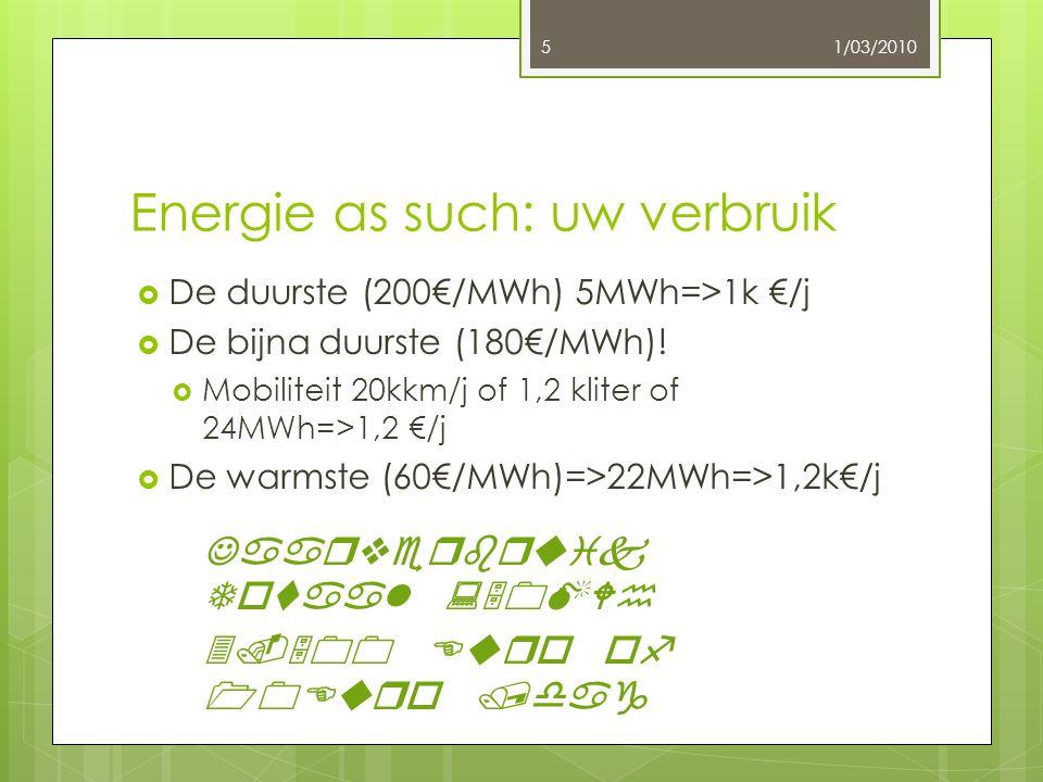 Energie as such: uw verbruik  De duurste (200€/MWh) 5MWh=>1k €/j  De bijna duurste (180€/MWh)!  Mobiliteit 20kkm/j of 1,2 kliter of 24MWh=>1,2 €/j