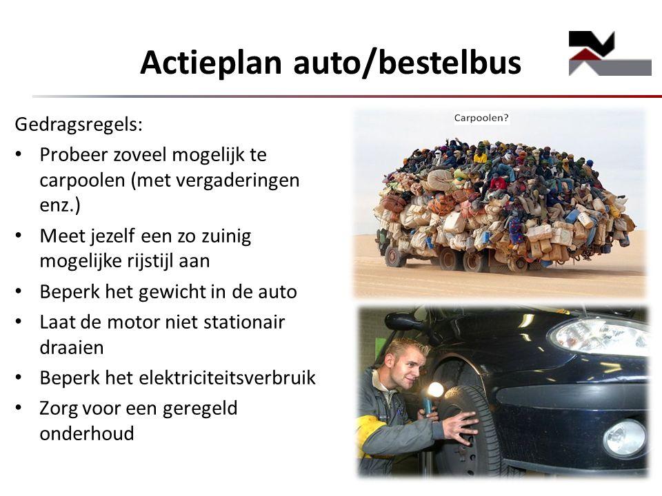 Actieplan auto/bestelbus Gedragsregels: Probeer zoveel mogelijk te carpoolen (met vergaderingen enz.) Meet jezelf een zo zuinig mogelijke rijstijl aan Beperk het gewicht in de auto Laat de motor niet stationair draaien Beperk het elektriciteitsverbruik Zorg voor een geregeld onderhoud