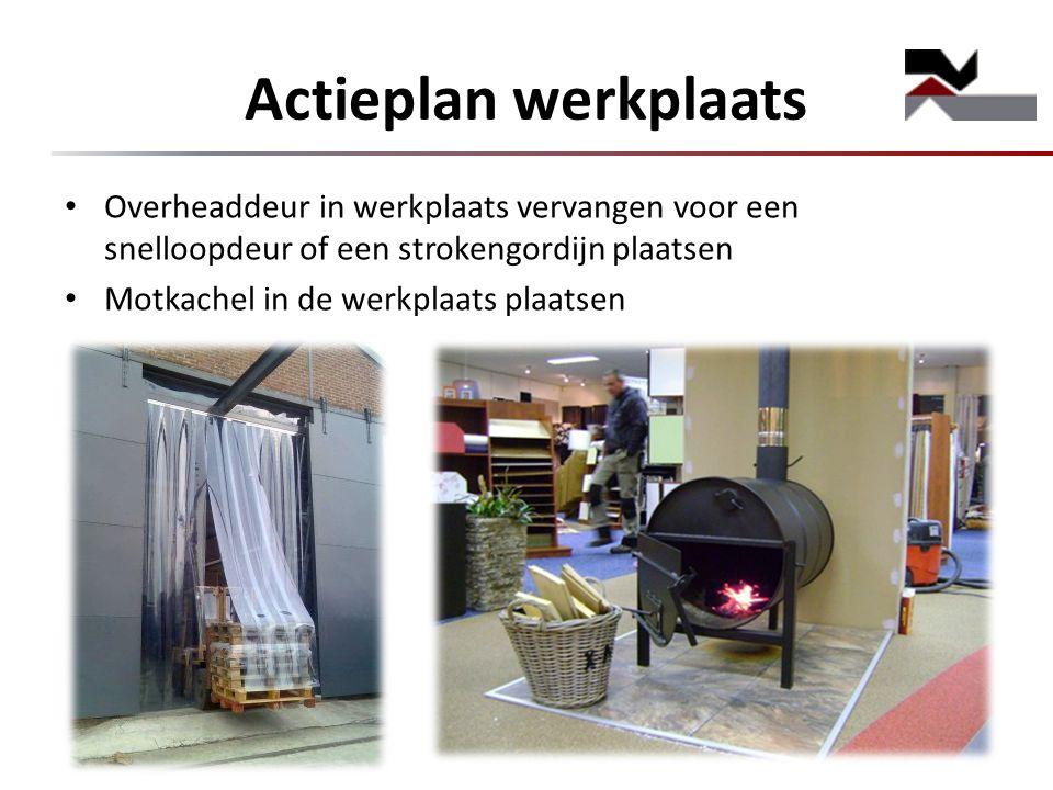 Actieplan werkplaats Overheaddeur in werkplaats vervangen voor een snelloopdeur of een strokengordijn plaatsen Motkachel in de werkplaats plaatsen