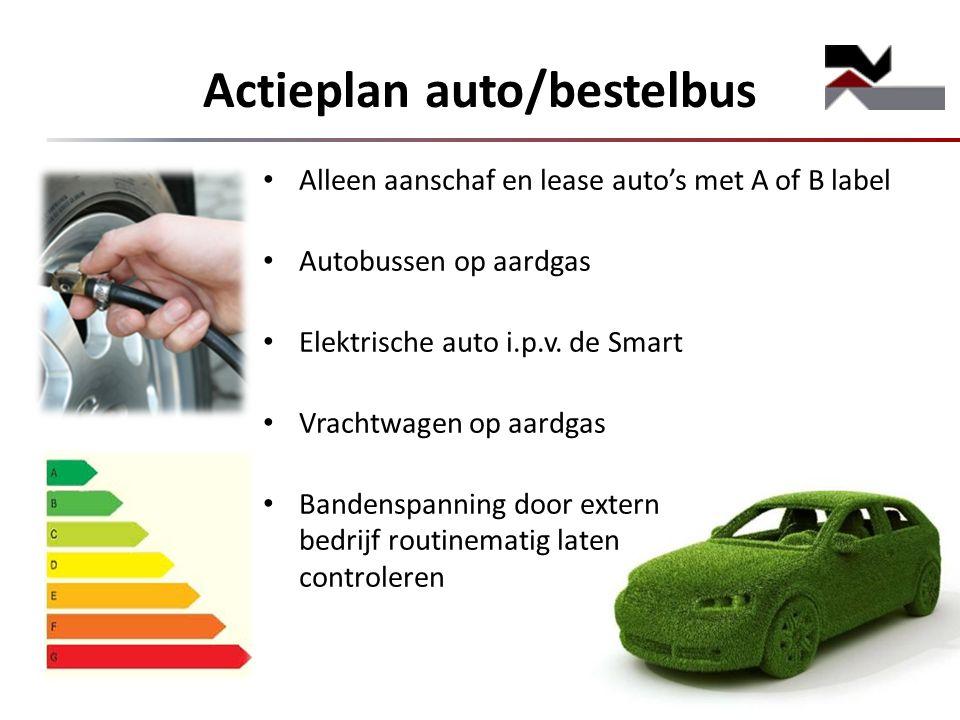 Actieplan auto/bestelbus Alleen aanschaf en lease auto's met A of B label Autobussen op aardgas Elektrische auto i.p.v.