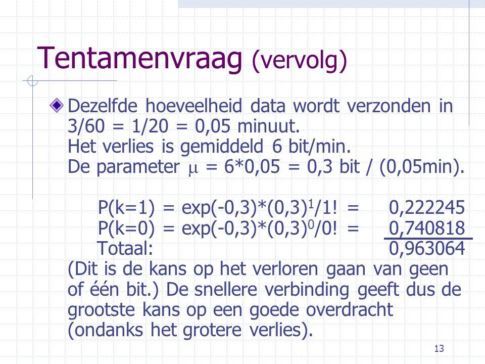 13 Tentamenvraag (vervolg) Dezelfde hoeveelheid data wordt verzonden in 3/60 = 1/20 = 0,05 minuut.