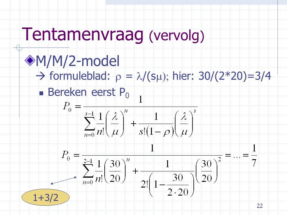 22 Tentamenvraag ( vervolg ) M/M/2-model  formuleblad:  = /(s  hier: 30/(2*20)=3/4 Bereken eerst P 0 1+3/2