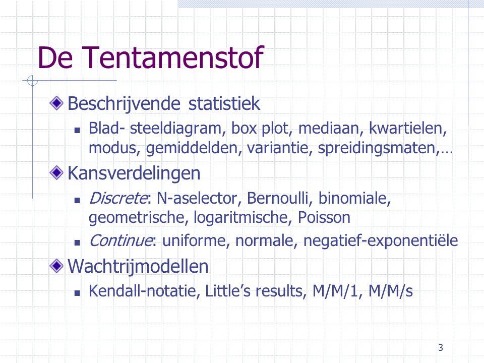 3 De Tentamenstof Beschrijvende statistiek Blad- steeldiagram, box plot, mediaan, kwartielen, modus, gemiddelden, variantie, spreidingsmaten,… Kansverdelingen Discrete: N-aselector, Bernoulli, binomiale, geometrische, logaritmische, Poisson Continue: uniforme, normale, negatief-exponentiële Wachtrijmodellen Kendall-notatie, Little's results, M/M/1, M/M/s