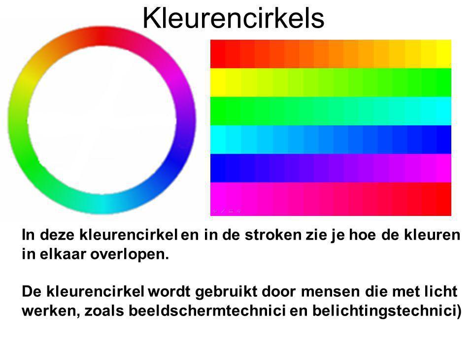 In deze kleurencirkel en in de stroken zie je hoe de kleuren in elkaar overlopen.