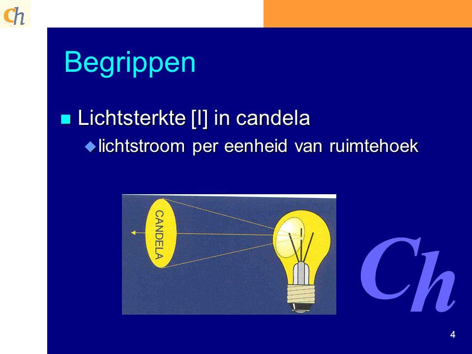 4 Begrippen n Lichtsterkte [I] in candela u lichtstroom per eenheid van ruimtehoek