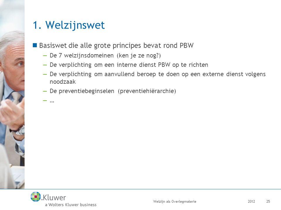1. Welzijnswet Basiswet die alle grote principes bevat rond PBW —De 7 welzijnsdomeinen (ken je ze nog?) —De verplichting om een interne dienst PBW op