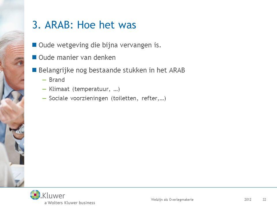 3. ARAB: Hoe het was Oude wetgeving die bijna vervangen is. Oude manier van denken Belangrijke nog bestaande stukken in het ARAB —Brand —Klimaat (temp