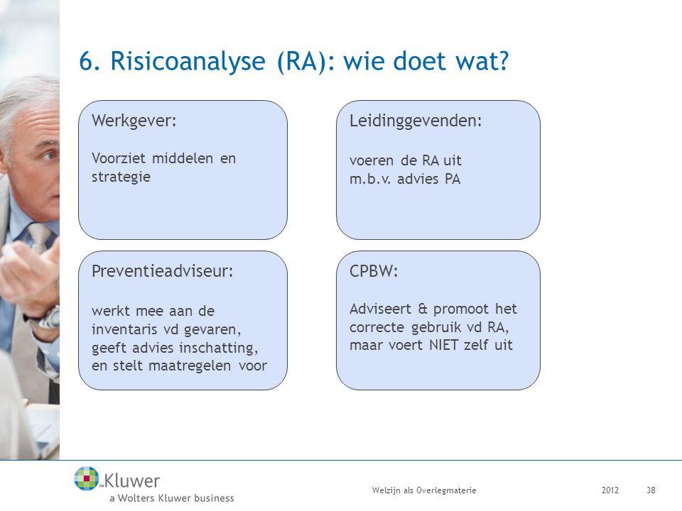 6. Risicoanalyse (RA): wie doet wat? 2012Welzijn als Overlegmaterie38 Werkgever: Voorziet middelen en strategie Leidinggevenden: voeren de RA uit m.b.