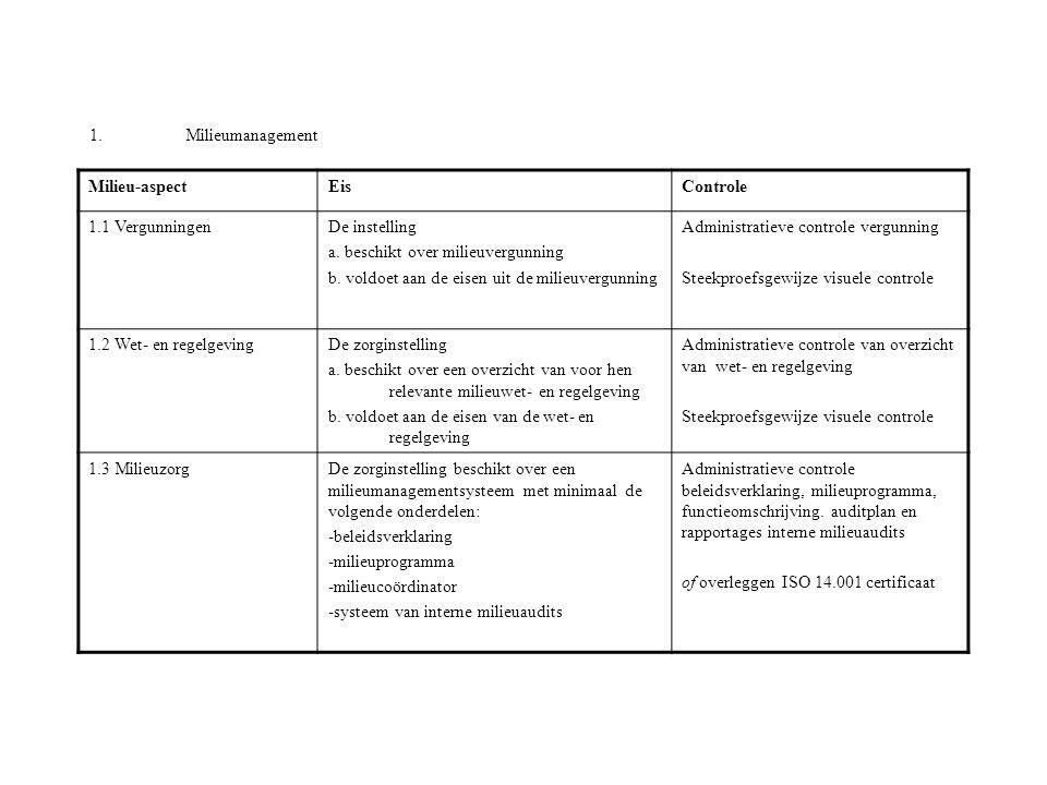 1.Milieumanagement Milieu-aspectEisControle 1.1 VergunningenDe instelling a. beschikt over milieuvergunning b. voldoet aan de eisen uit de milieuvergu