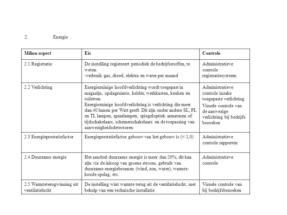 2. Energie Milieu-aspectEisControle 2.1 RegistratieDe instelling registreert periodiek de bedrijfsstoffen, te weten: -verbruik gas, diesel, elektra en