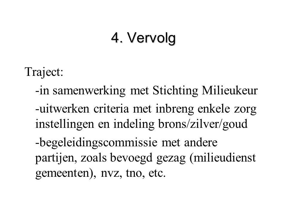 4. Vervolg Traject: -in samenwerking met Stichting Milieukeur -uitwerken criteria met inbreng enkele zorg instellingen en indeling brons/zilver/goud -