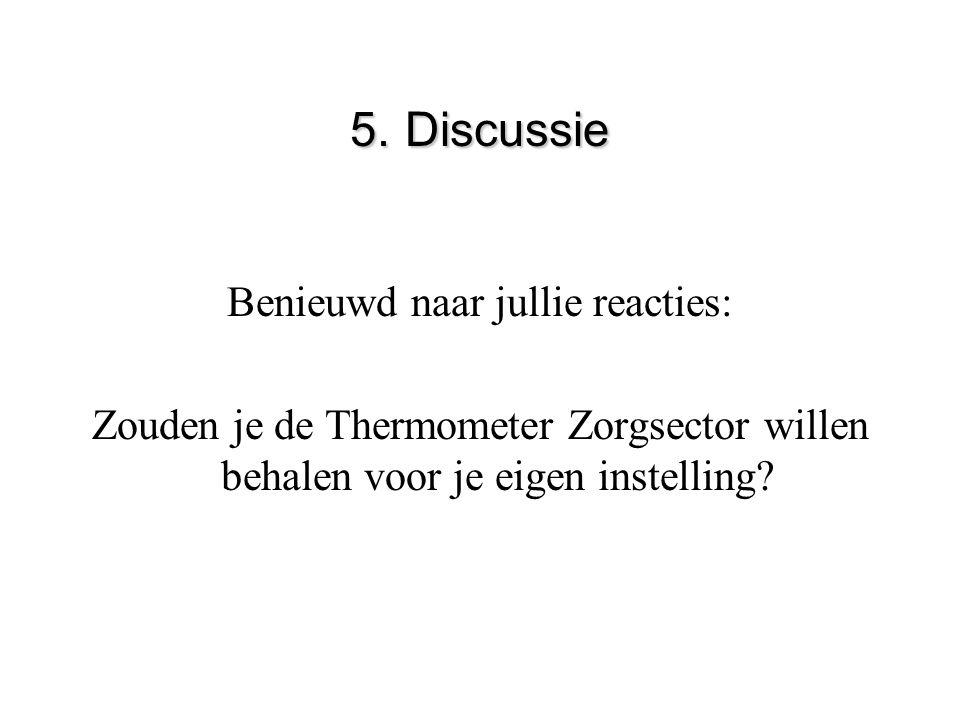 5.Discussie 5. Discussie Benieuwd naar jullie reacties: Zouden je de Thermometer Zorgsector willen behalen voor je eigen instelling?
