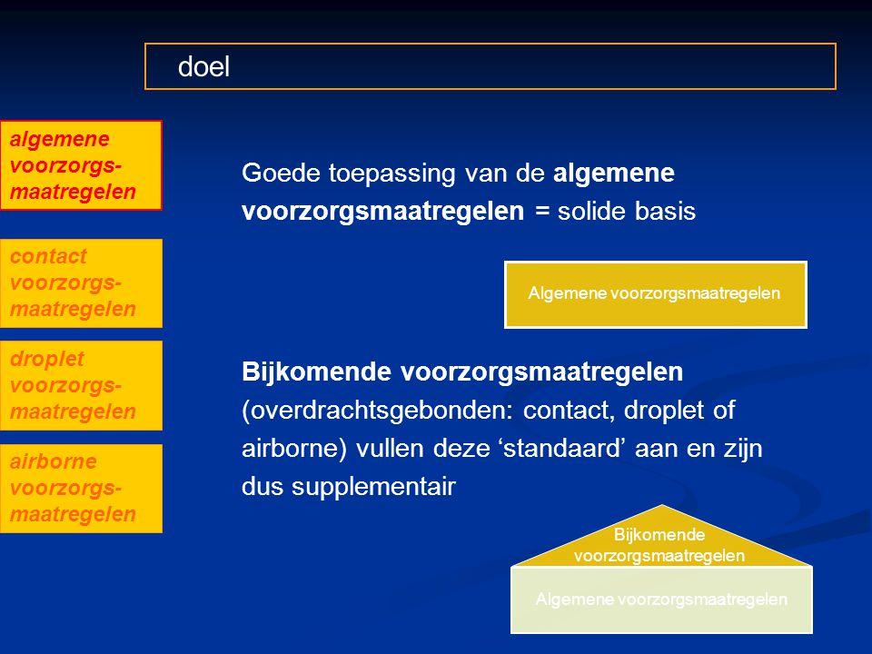 doel Goede toepassing van de algemene voorzorgsmaatregelen = solide basis Bijkomende voorzorgsmaatregelen (overdrachtsgebonden: contact, droplet of ai