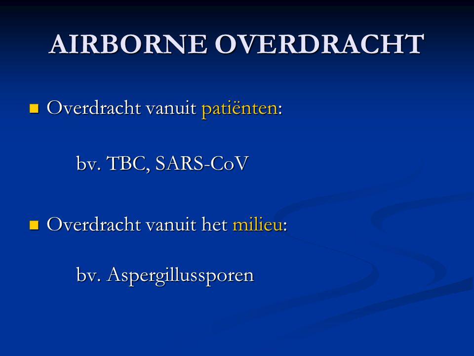 AIRBORNE OVERDRACHT Overdracht vanuit patiënten: Overdracht vanuit patiënten: bv. TBC, SARS-CoV Overdracht vanuit het milieu: bv. Aspergillussporen Ov