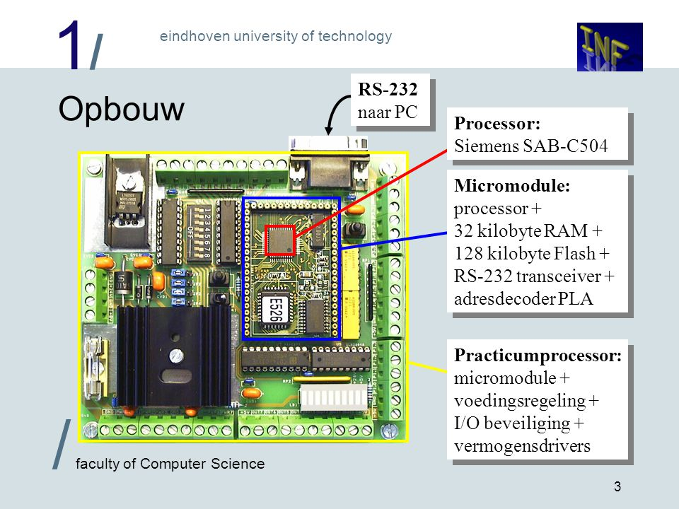 1/1/ eindhoven university of technology / faculty of Computer Science 4 Voeding Hoofdvoeding: 8..12 volt 160 mA + stroom via +5V (max.