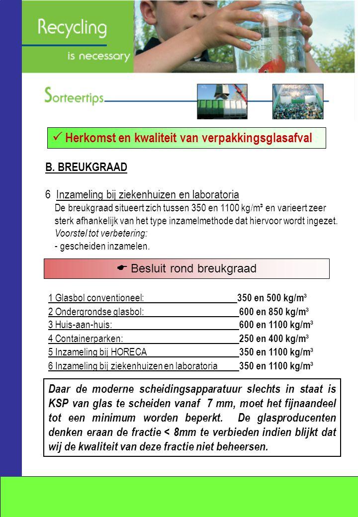B. BREUKGRAAD 6 Inzameling bij ziekenhuizen en laboratoria De breukgraad situeert zich tussen 350 en 1100 kg/m³ en varieert zeer sterk afhankelijk van
