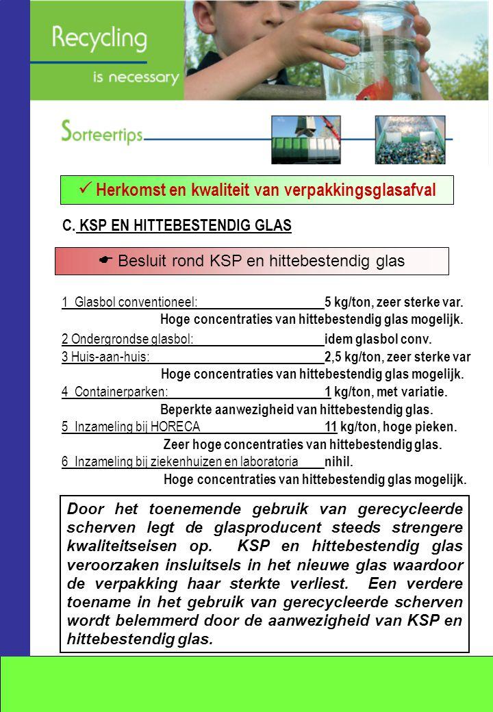 C. KSP EN HITTEBESTENDIG GLAS  Herkomst en kwaliteit van verpakkingsglasafval  Besluit rond KSP en hittebestendig glas 1 Glasbol conventioneel: 5 kg