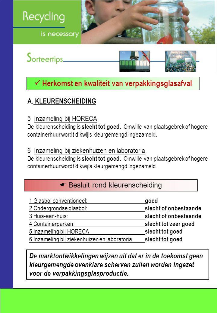 A. KLEURENSCHEIDING 5 Inzameling bij HORECA De kleurenscheiding is slecht tot goed.
