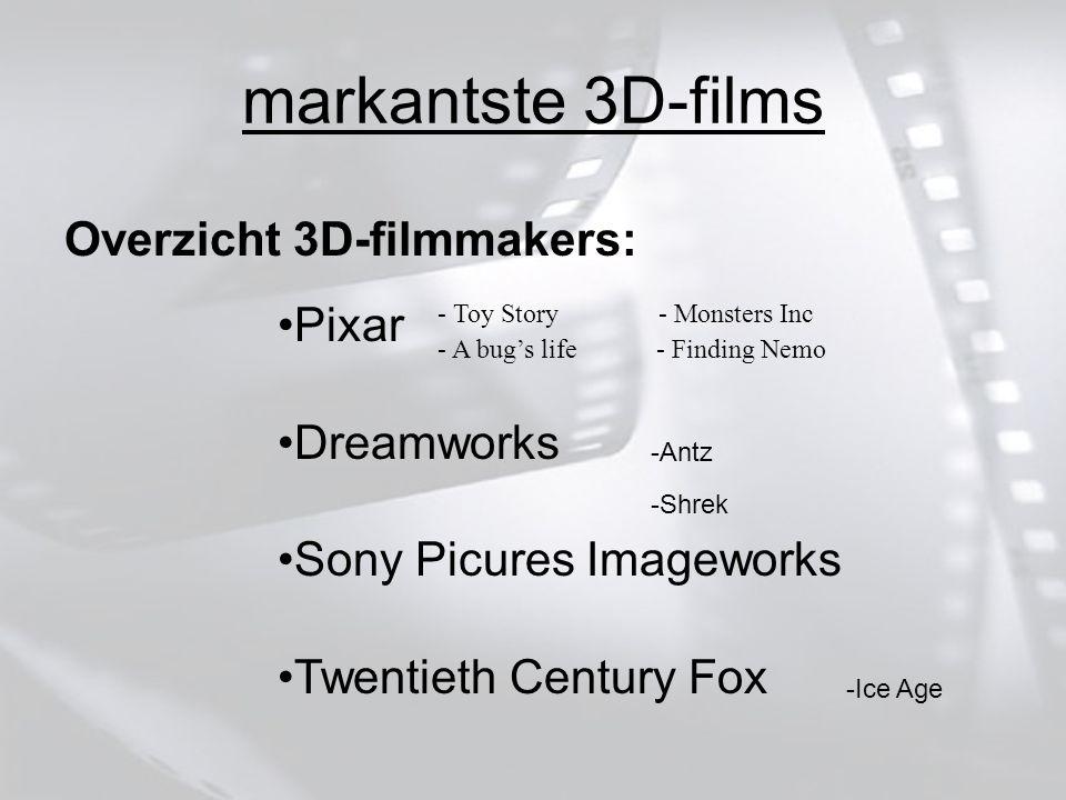 markantste 3D-films Overzicht 3D-filmmakers: Pixar Dreamworks Sony Picures Imageworks Twentieth Century Fox - Toy Story - Monsters Inc - A bug's life - Finding Nemo -Antz -Shrek -Ice Age