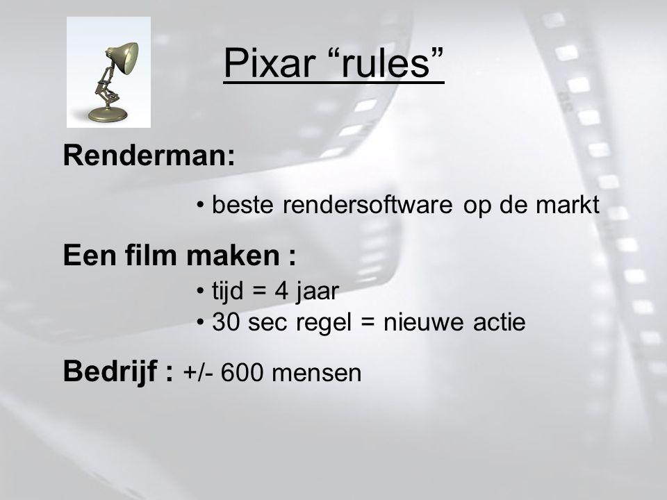 Pixar rules Renderman: beste rendersoftware op de markt Een film maken : tijd = 4 jaar 30 sec regel = nieuwe actie Bedrijf : +/- 600 mensen